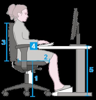 Bureaustoel instellen in 5 stappen